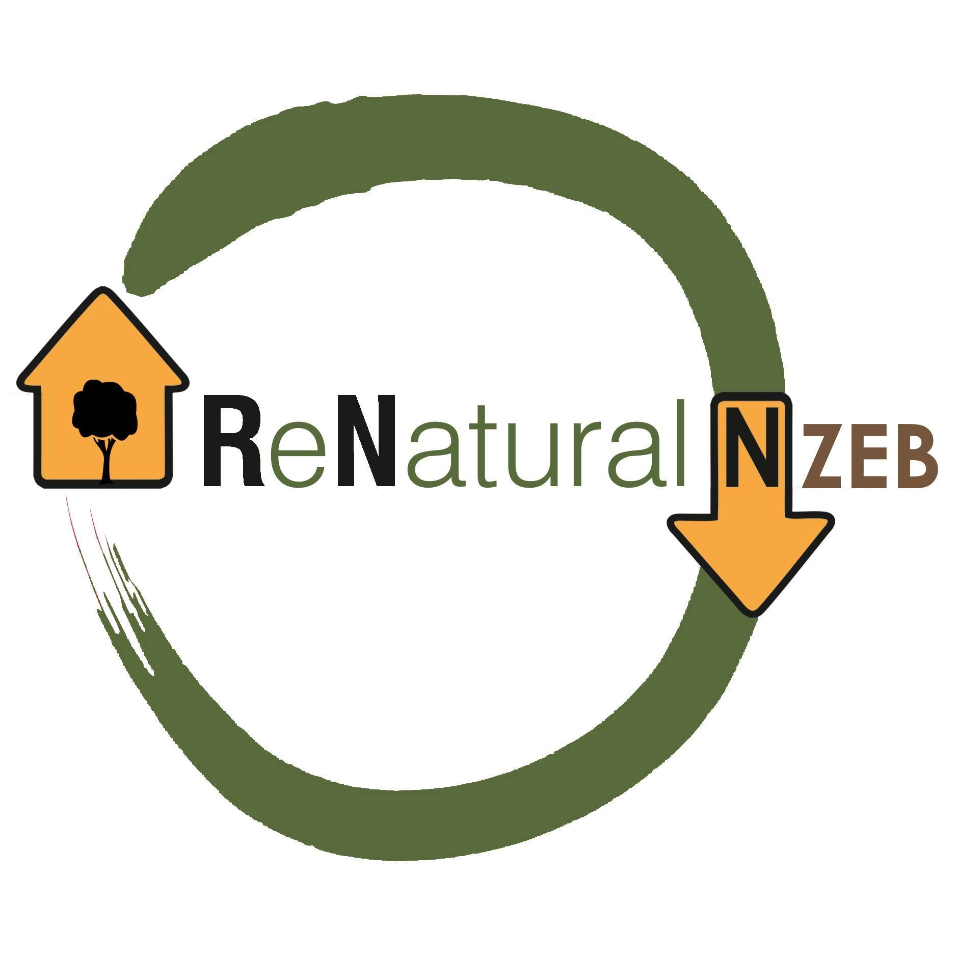 LNEG join LIFE ReNatural NZEB project from February 1st 2020