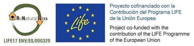 Logo do projeto Renatural e do programa LIFE