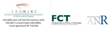 Logos ERAMIN2, FCT e ANR